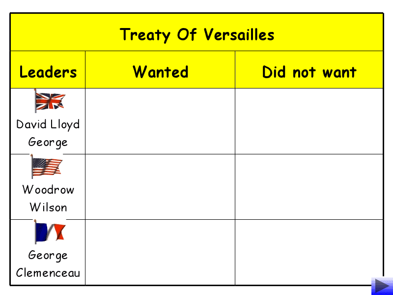 treaty of versailles worksheet worksheets tutsstar thousands of printable activities. Black Bedroom Furniture Sets. Home Design Ideas
