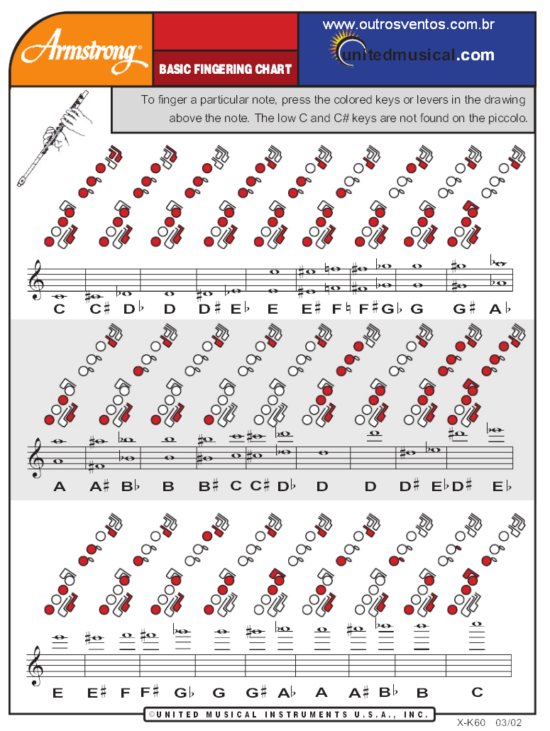 finger chart for tuba