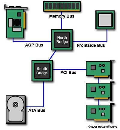 Diagram Of Side Of Bus Not Lossing Wiring Diagram