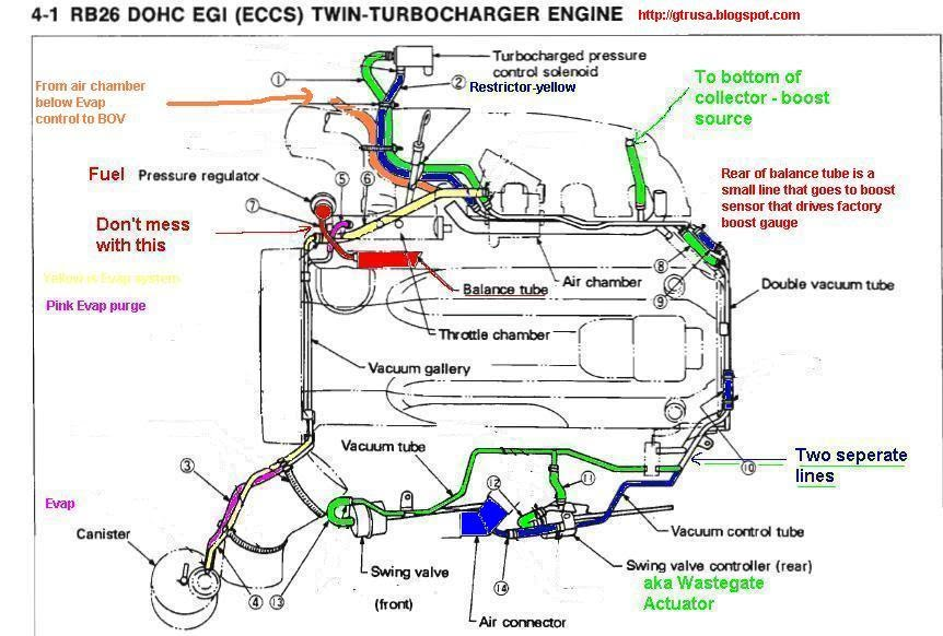 RB26VacuumDiagram.rev3 nissan skyline gt r s in the usa blog nissan skyline gt r rb26 Mass Air Flow Sensor Diagram at edmiracle.co