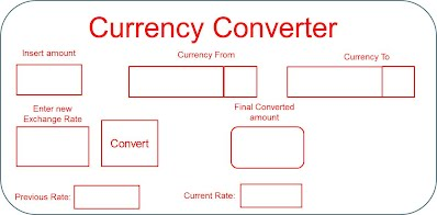 currency conversion design it 210 Providing a time-of-transaction currency conversion from a  210 is denominated in the issuing currency as  design product and infrastructure.