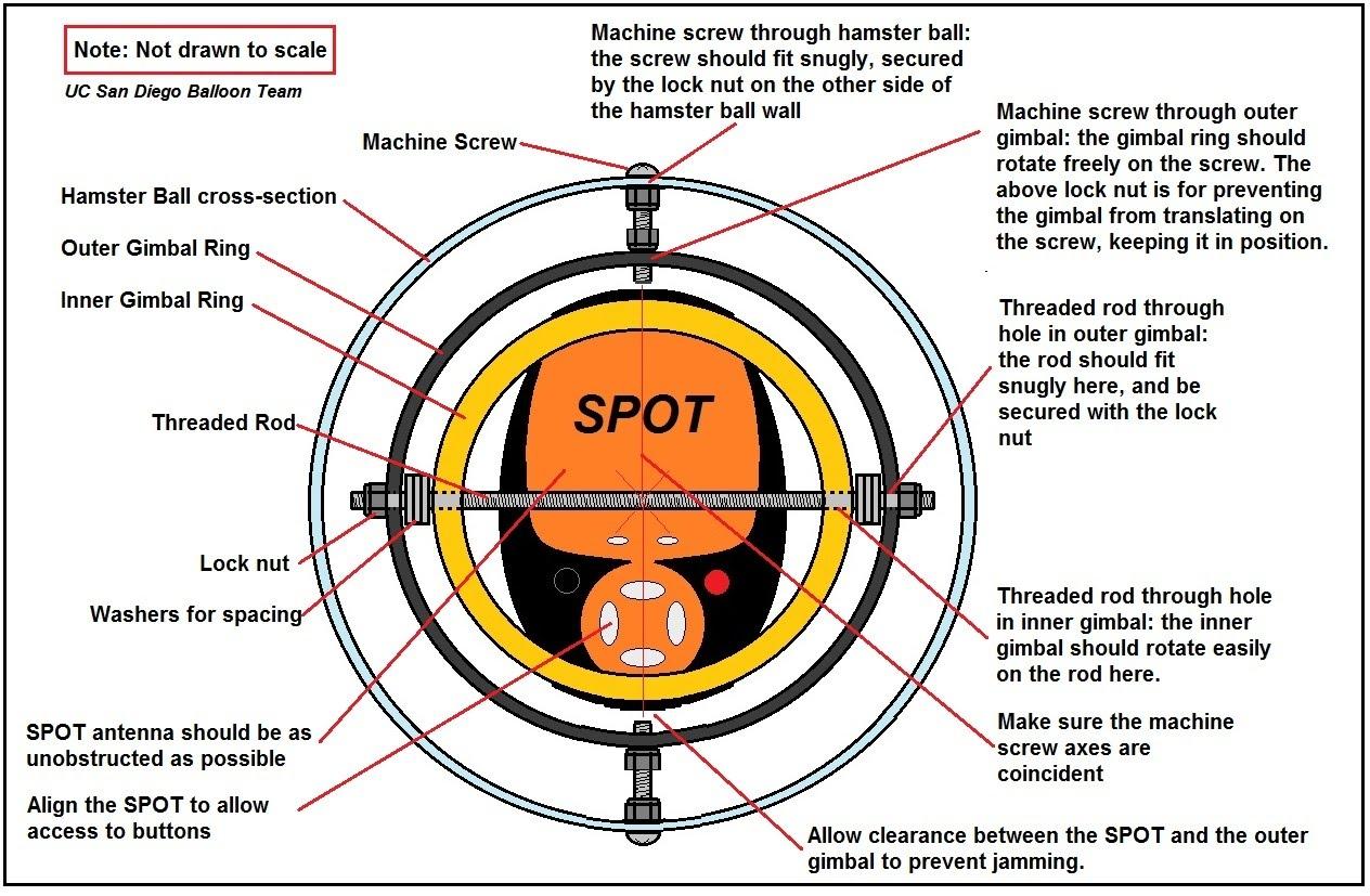 Spot ball construction tips ucsd near space balloon for Construction tips