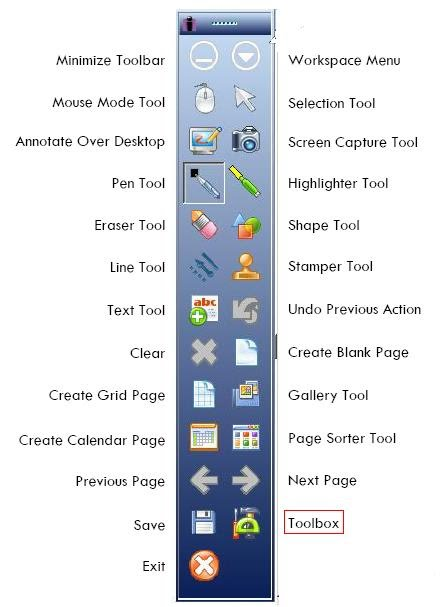 It Is Important To Note That Many More Tools Can Be Found Under The Toolbox Icon Highlighted In Image Above You Will Want Customize Your Toolbar So