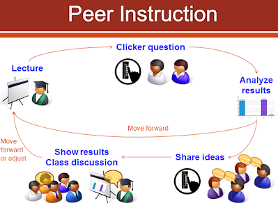 mazur peer instruction a user manual