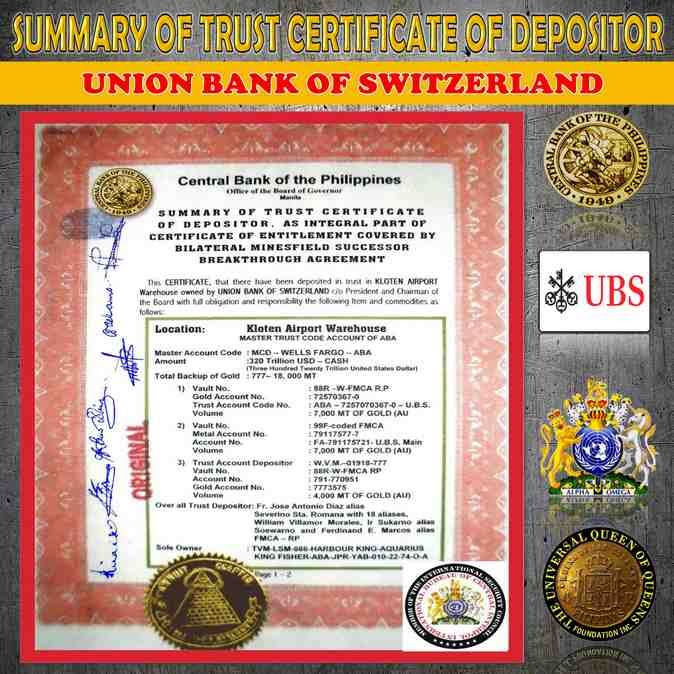 1966 Summary Of Trust Certificate Of Depositor Issued To Union Bank