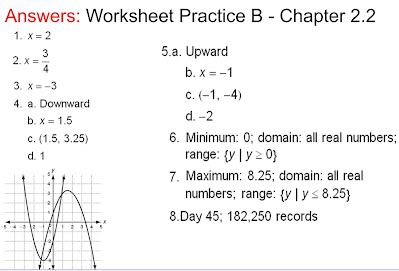 2-3 Solving Quadratic Equations by Graphing and Factoring ...
