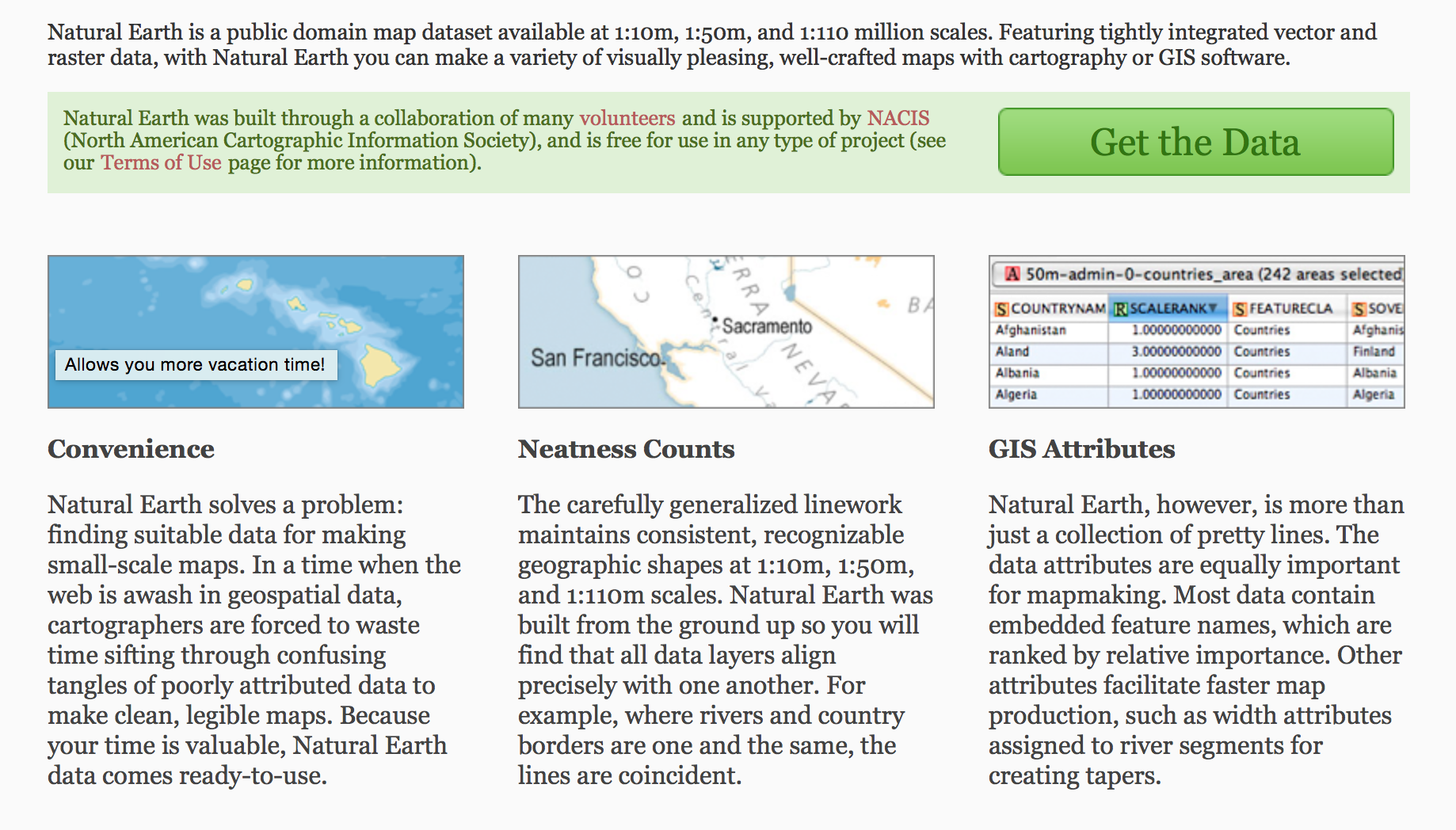 Natural Earth: Useful Website has Vector and Raster Map Data