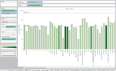 some) Tableau Results - Visualizing a Hit - InfoVis Final