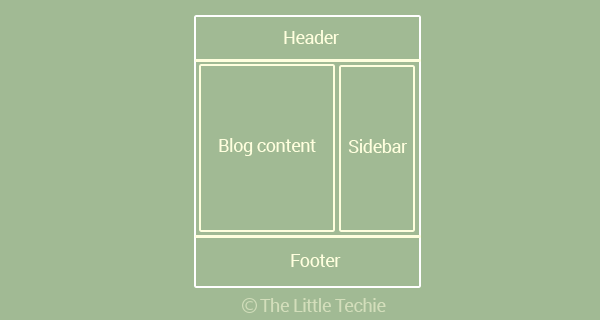 Create a blogger template from the scratch