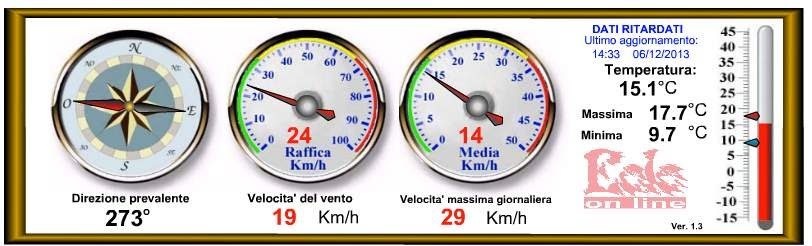 http://www.clubvolaria.it/meteo.php