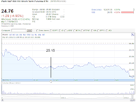Google Finance chart VXX Mar 7, 2012 1154 AM