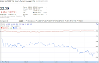 Google Finance chart at 333 PM Mar 12, 2012