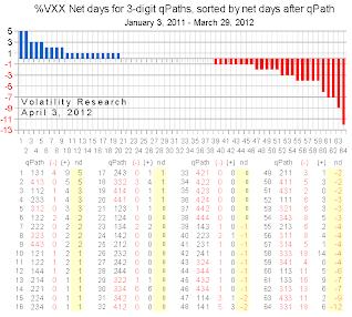 20120403 chart net days crop