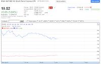 20120409 VXX chart 1313