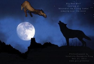 Big Bad Wolf howling at iMoonalot the Flying Camel jumping over the moon  Photoshopped by  Volatility Research Frog Nov 21, 2012 www.goo.gl/Hmnqi