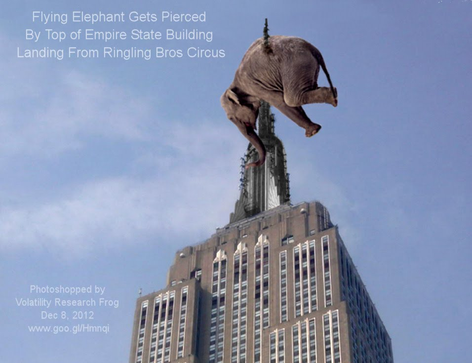 Dec 8, 2012  Flying Elephant Gets Pierced By Top of Empire State Building Landing From Ringling Bros Circus
