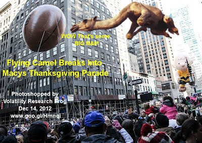 Flying Camel Breaks Into Macys Thanksgiving Parade