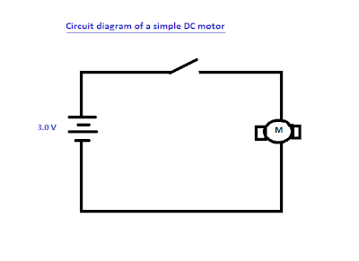 Creating a dc motor voltaic blackball 24 draw a circuit diagram to represent the motor ccuart Gallery