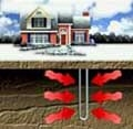 What is Geothermal heating system