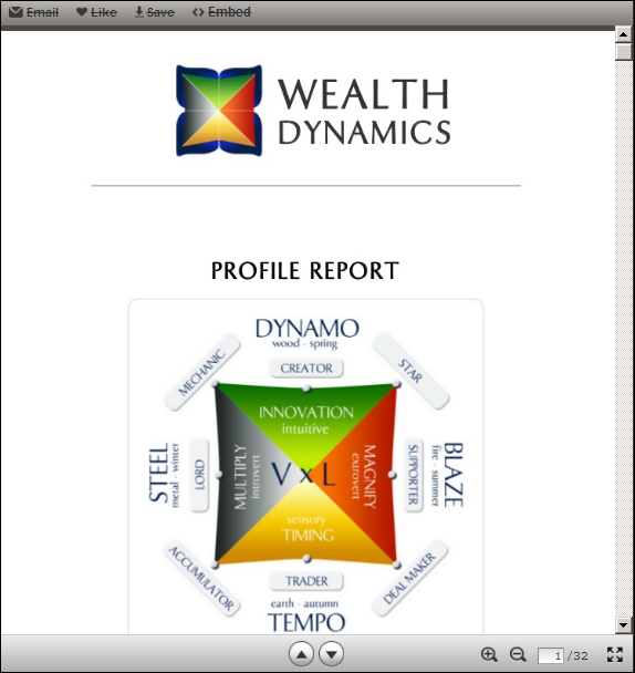 roger hamilton wealth dynamics test