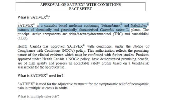 Cannabis-Derived Sativex for MS-Related Spasticity ...