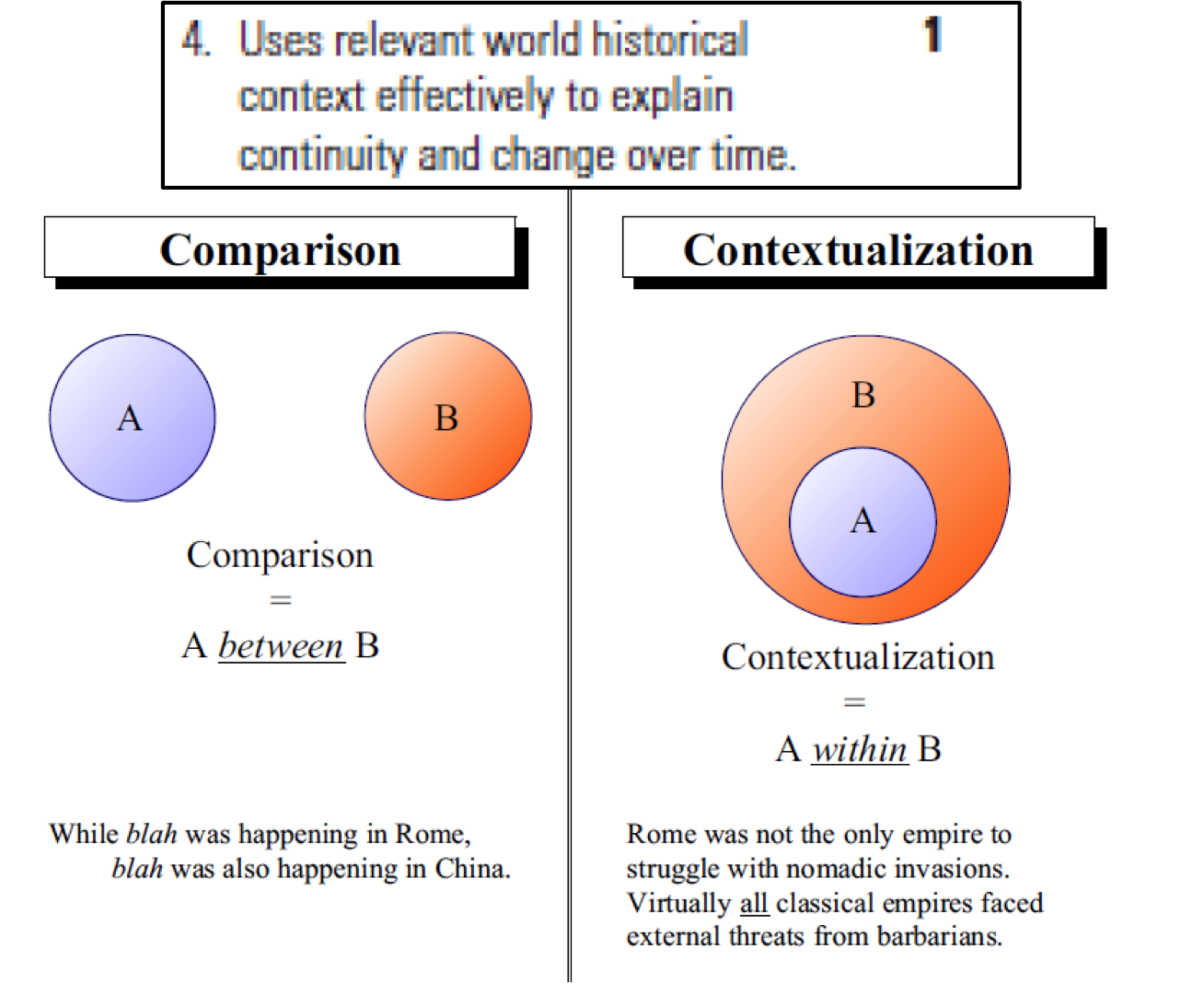 ap world history ccot How to get the highest score possible on the whap ccot (continuity and change over time) essay portion of your exam this exam is 1/6 of your overall score.