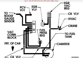 1987 Buick Grand National Vacuum Diagram • Wiring Diagram