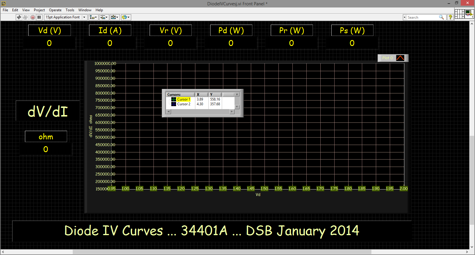 Diode Iv Curves Michael Wigmore Labview Block Diagram The