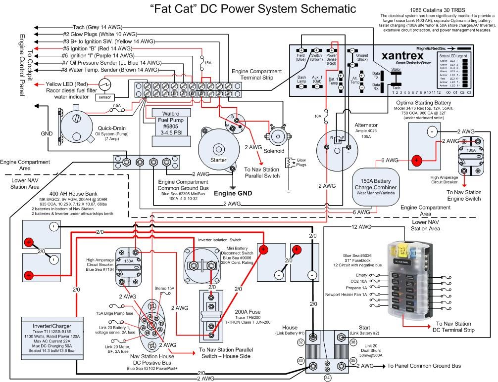 fatcat_electrical_diagram?height\\\\\\\\\\\\\\\\\\\\\\\\\\\\\\\=153\\\\\\\\\\\\\\\\\\\\\\\\\\\\\\\&width\\\\\\\\\\\\\\\\\\\\\\\\\\\\\\\=200 hampton bay air conditioner model hblg1200r wiring diagram  at virtualis.co