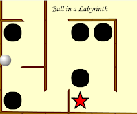 http://wingsio0.com/ball-in-a-labyrinth.game