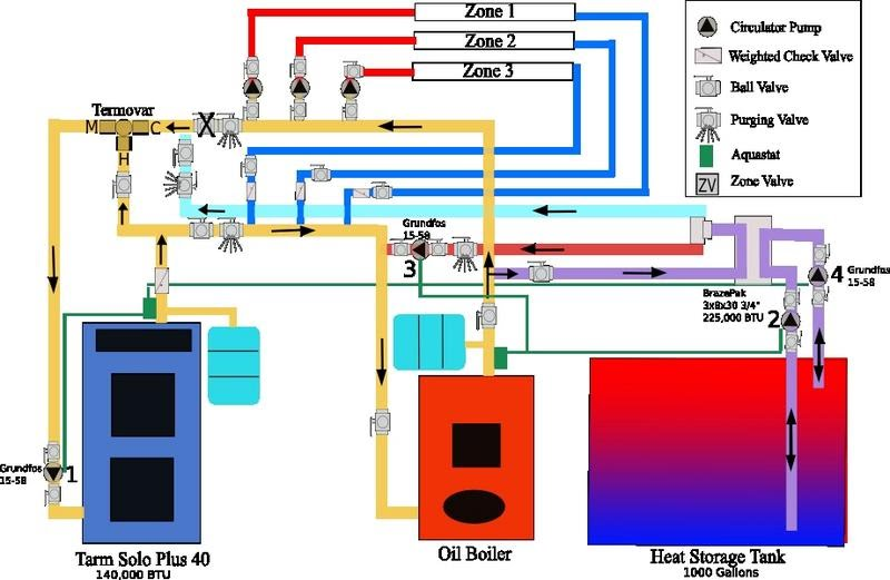 Hot Water Boiler Piping Diagrams in addition Goodman Heat Pump Thermostat Wiring Diagram together with Future Ferrari F1 Car furthermore Arduino LCD Wiring Diagram as well Old Oil Furnace Wiring Diagram. on honeywell thermostat wiring diagram wires