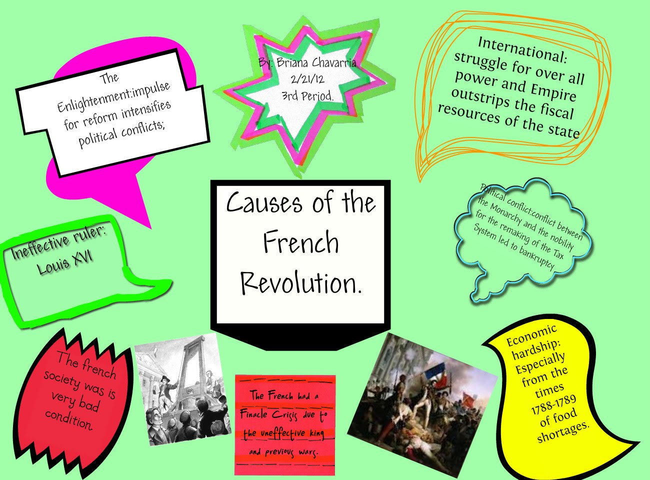 3 Causes of the French Revolution Worksheet World History Ms