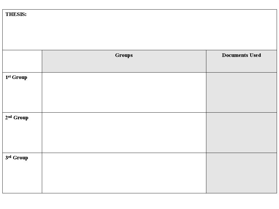 ap world history rubric comparative essay