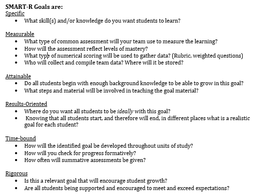 Smart R Goals Wphs Ct Manual Before setting personal goals, everyone should honestly assess where they failed and where they succeeded. smart r goals wphs ct manual