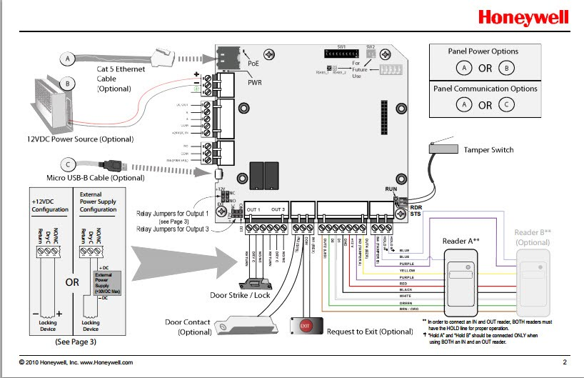 Netaxs123 Wiring Diagram : 24 Wiring Diagram Images