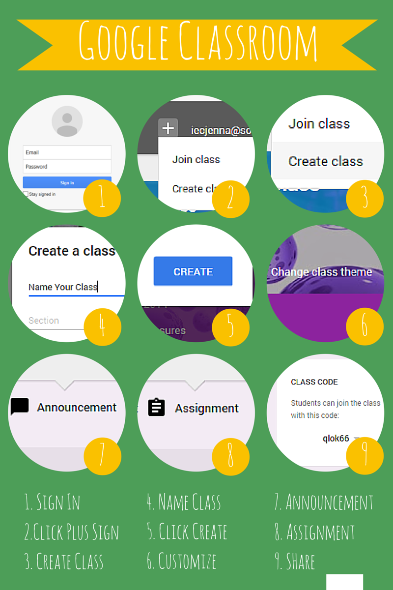 How to Create a Class in Google Classrooom