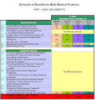 Multi-Medical Protector Section B 14