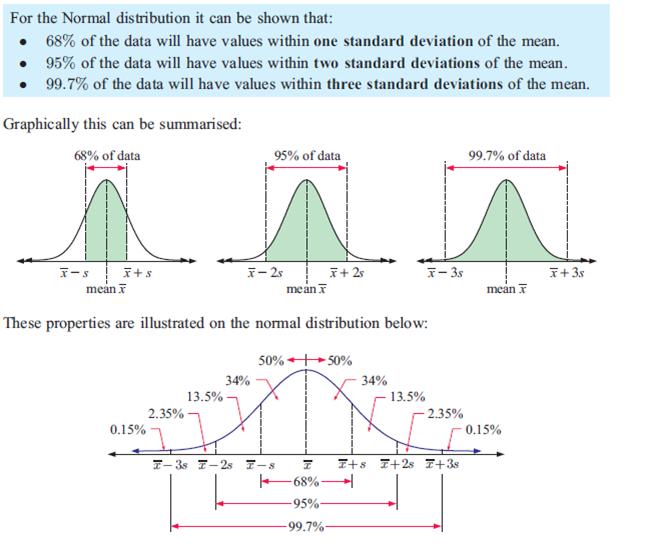 7 3 Normal Distributions - Exam Prep Mths Apps