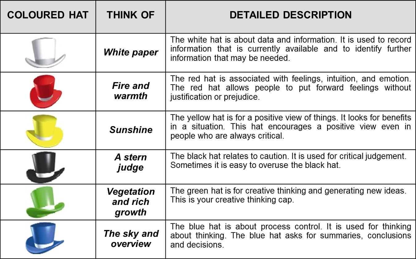 the art of critical thinking definition Definition of critical thinking given above not constitutive of critical thinking, but very helpful ideal critical thinkers have the ability to.