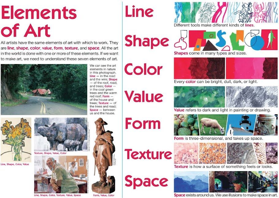 6 Elements Of Art : Formal qualities yr art and design