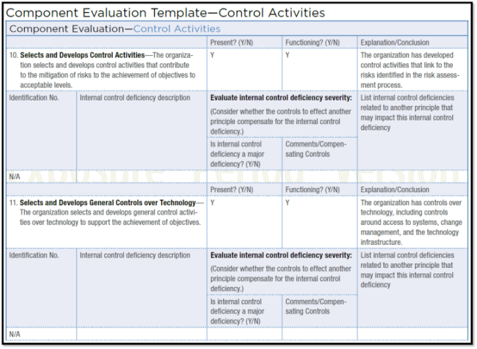 COSO Illustrative IC Evaluation