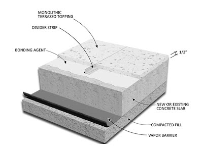 Технолог бетона керамзитобетон перекрытия пропорция