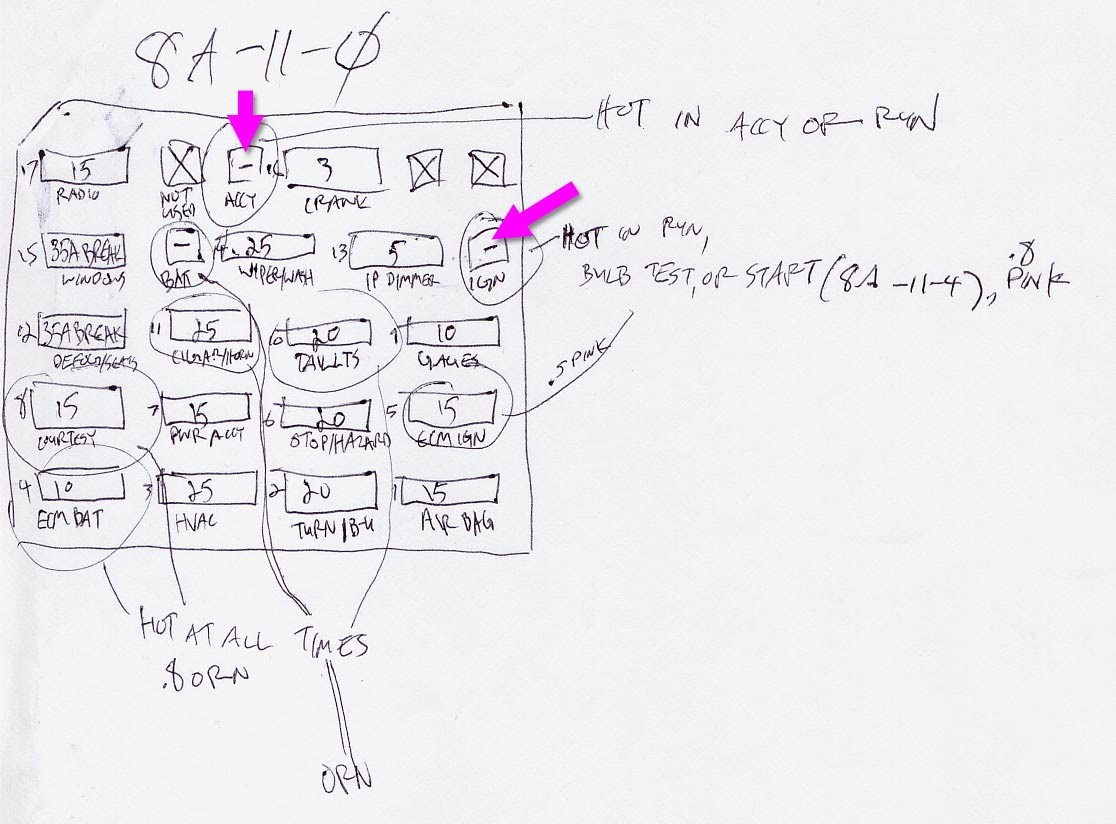 93_camaro_fuse_block ok to wire aftermarket gauge power here? ls1tech camaro and 2001 camaro fuse box diagram at mifinder.co